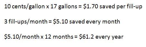 gas price saving